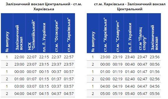 розклад руху автобуса 137н