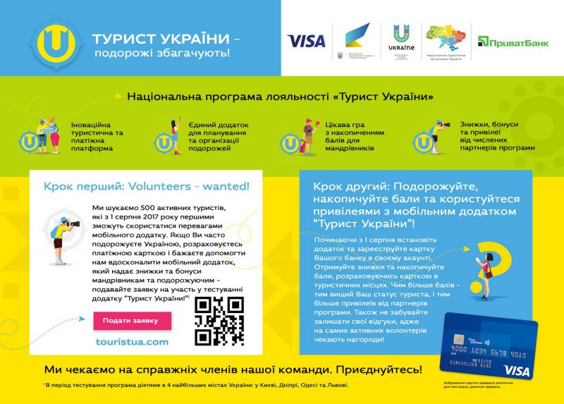 Турист Украины инфографика